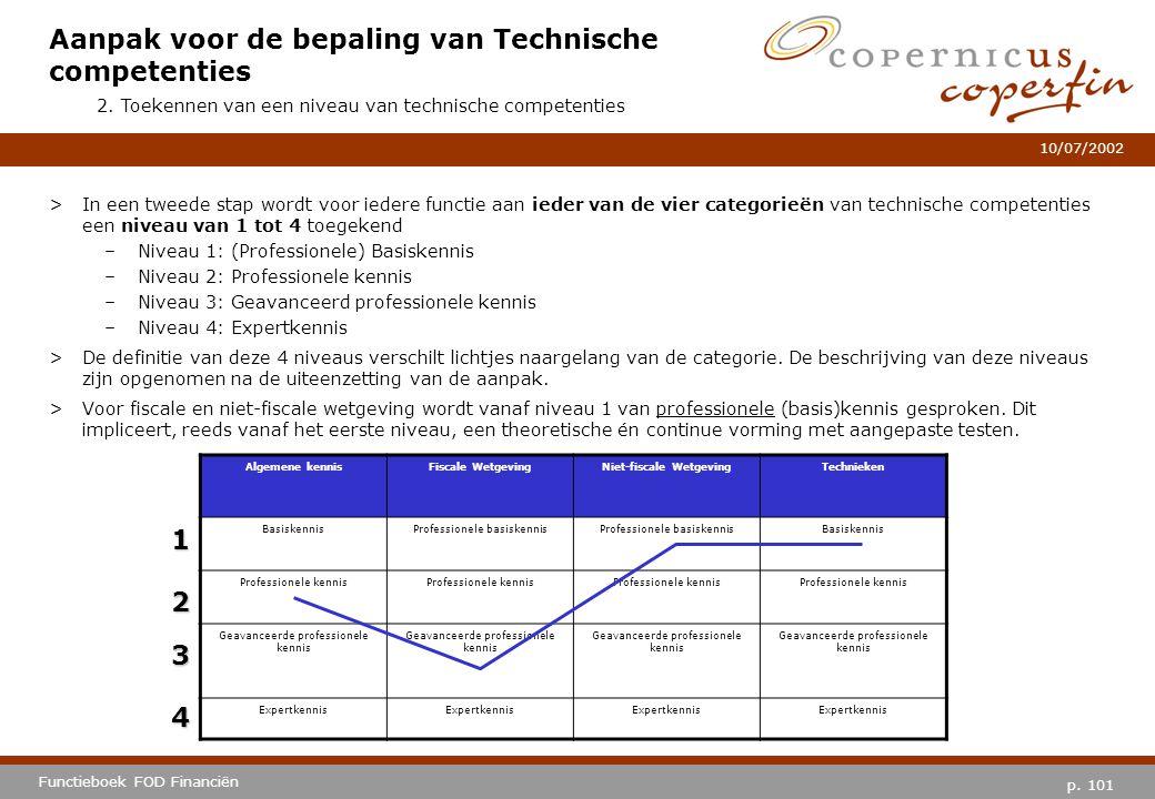 p. 101 Functieboek FOD Financiën 10/07/2002 >In een tweede stap wordt voor iedere functie aan ieder van de vier categorieën van technische competentie