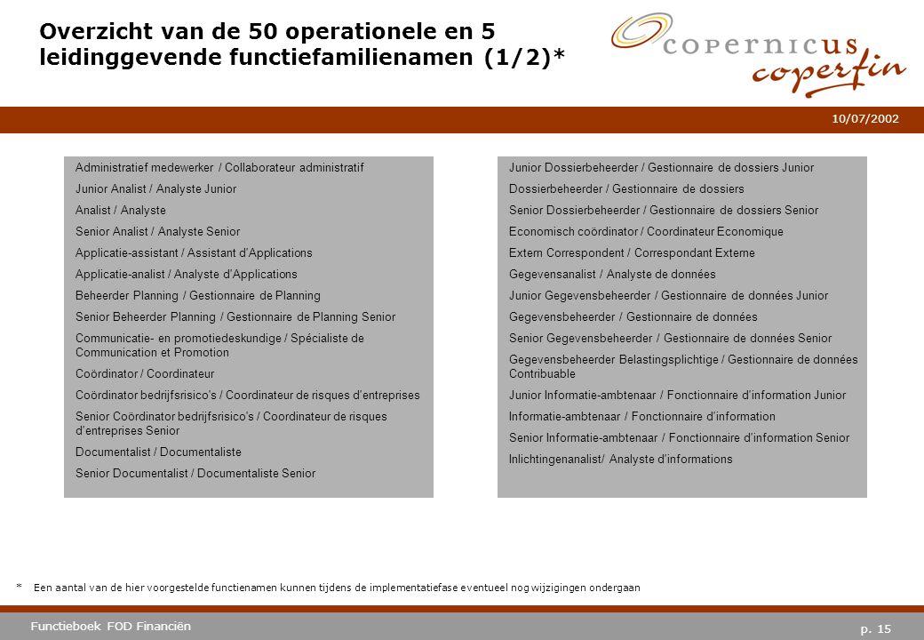 p. 15 Functieboek FOD Financiën 10/07/2002 Overzicht van de 50 operationele en 5 leidinggevende functiefamilienamen (1/2)* Administratief medewerker /