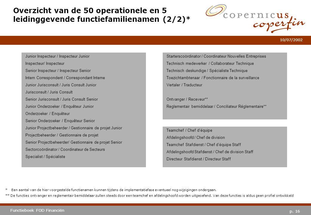p. 16 Functieboek FOD Financiën 10/07/2002 *Een aantal van de hier voorgestelde functienamen kunnen tijdens de implementatiefase eventueel nog wijzigi