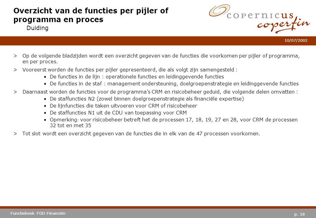 p. 18 Functieboek FOD Financiën 10/07/2002 Overzicht van de functies per pijler of programma en proces >Op de volgende bladzijden wordt een overzicht