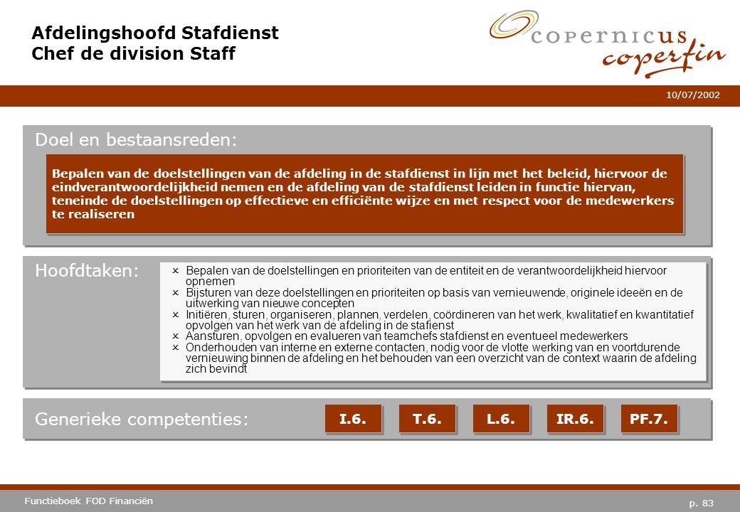p. 83 Functieboek FOD Financiën 10/07/2002 Hoofdtaken: Generieke competenties: I.6. T.6. IR.6. PF.7. Afdelingshoofd Stafdienst Chef de division Staff