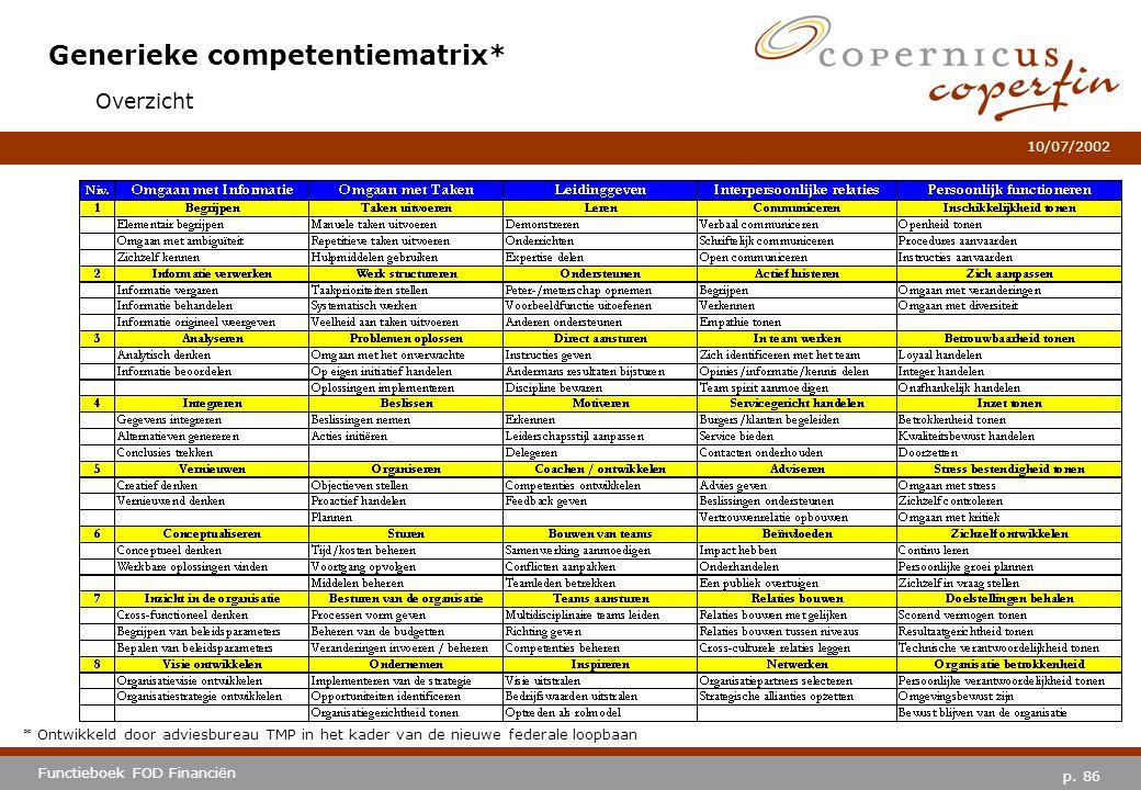 p. 86 Functieboek FOD Financiën 10/07/2002 Generieke competentiematrix* Overzicht * Ontwikkeld door adviesbureau TMP in het kader van de nieuwe federa