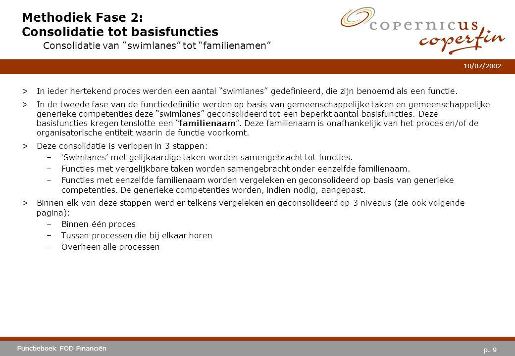 """p. 9 Functieboek FOD Financiën 10/07/2002 Methodiek Fase 2: Consolidatie tot basisfuncties >In ieder hertekend proces werden een aantal """"swimlanes"""" ge"""