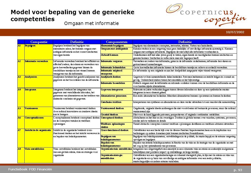 p. 93 Functieboek FOD Financiën 10/07/2002 Model voor bepaling van de generieke competenties Omgaan met informatie