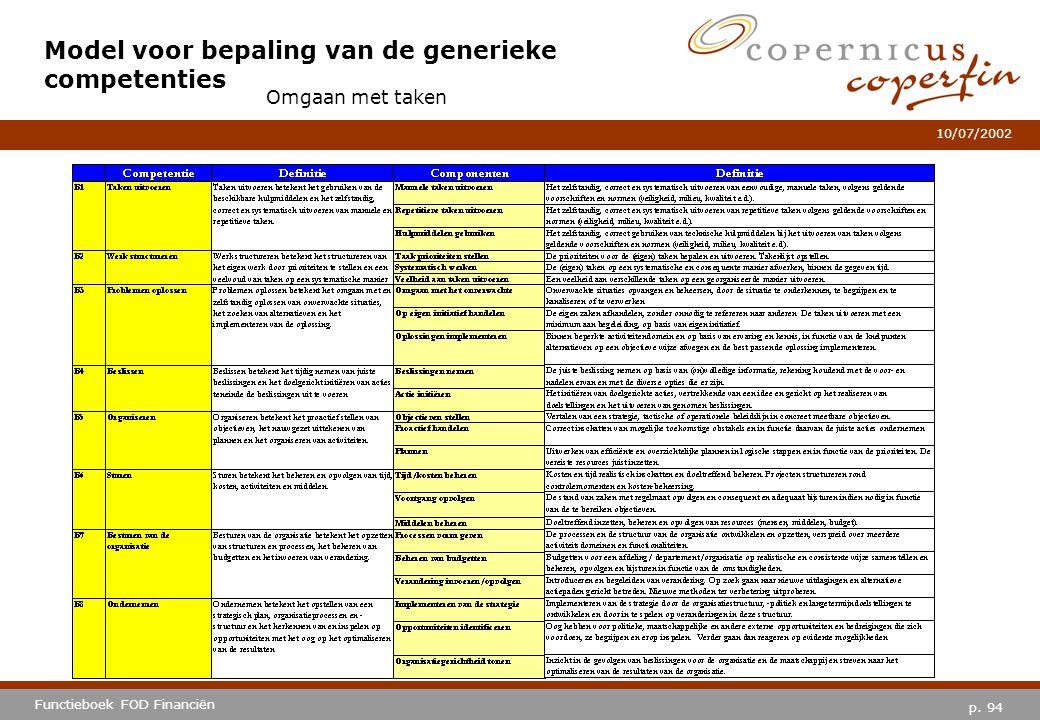 p. 94 Functieboek FOD Financiën 10/07/2002 Model voor bepaling van de generieke competenties Omgaan met taken
