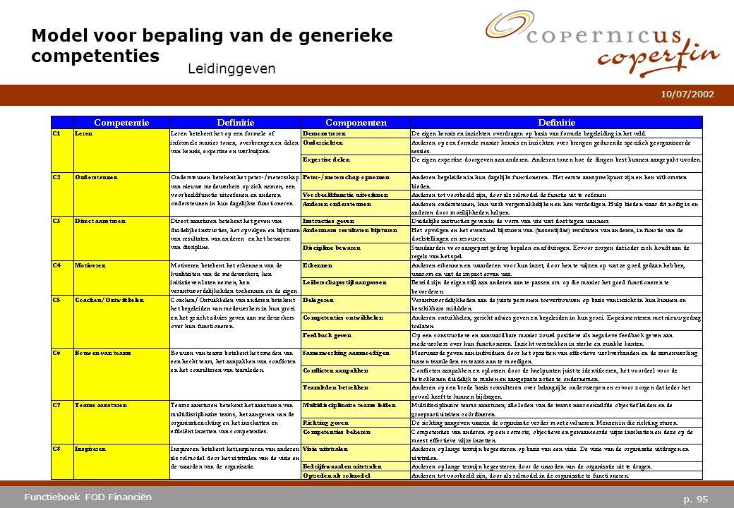 p. 95 Functieboek FOD Financiën 10/07/2002 Model voor bepaling van de generieke competenties Leidinggeven