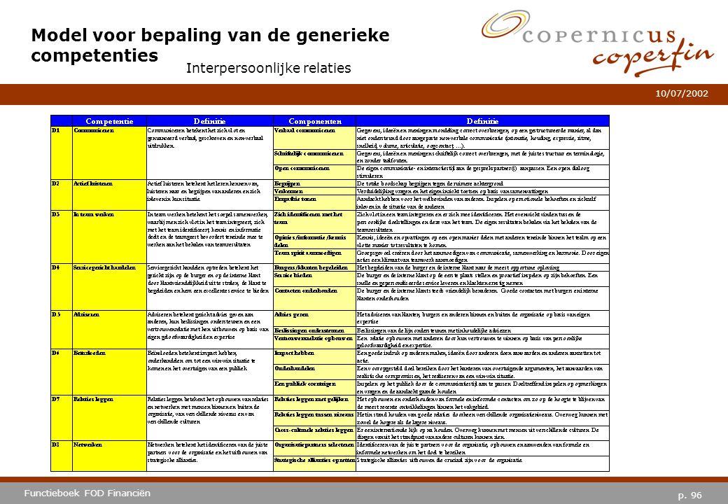 p. 96 Functieboek FOD Financiën 10/07/2002 Model voor bepaling van de generieke competenties Interpersoonlijke relaties