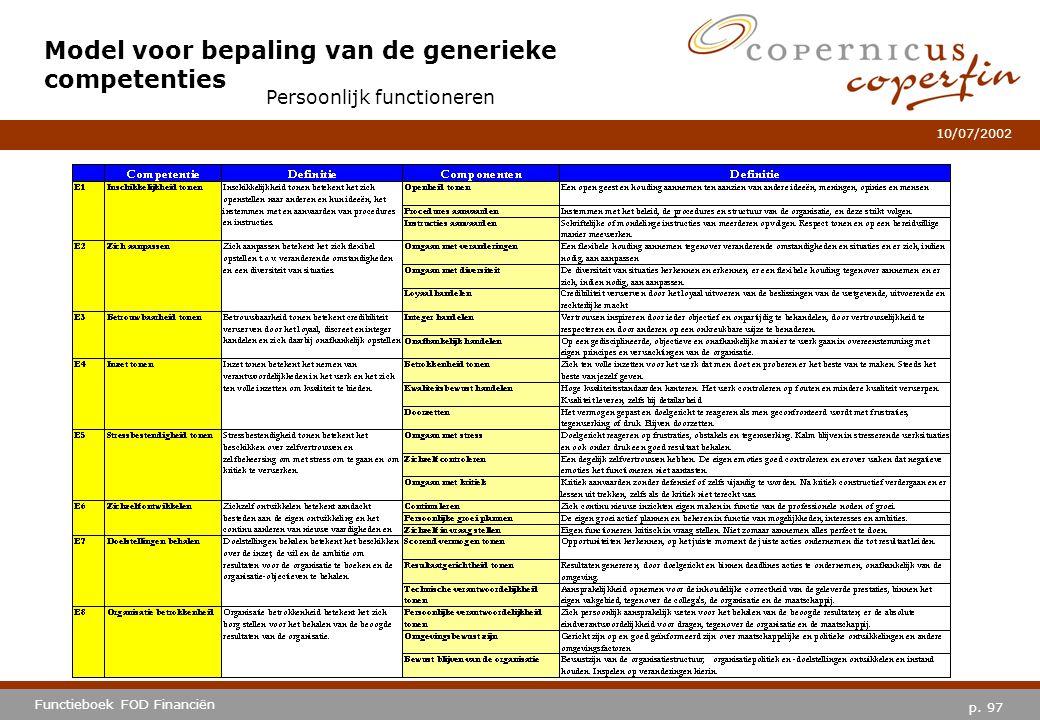 p. 97 Functieboek FOD Financiën 10/07/2002 Model voor bepaling van de generieke competenties Persoonlijk functioneren