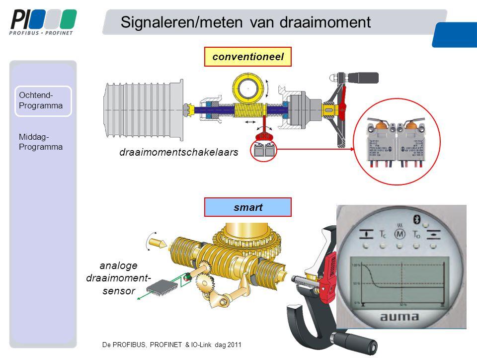 Met mede- werking van... Ochtend- Programma Fabriek Middag- programma Signaleren/meten van draaimoment De PROFIBUS, PROFINET & IO-Link dag 2011 conven