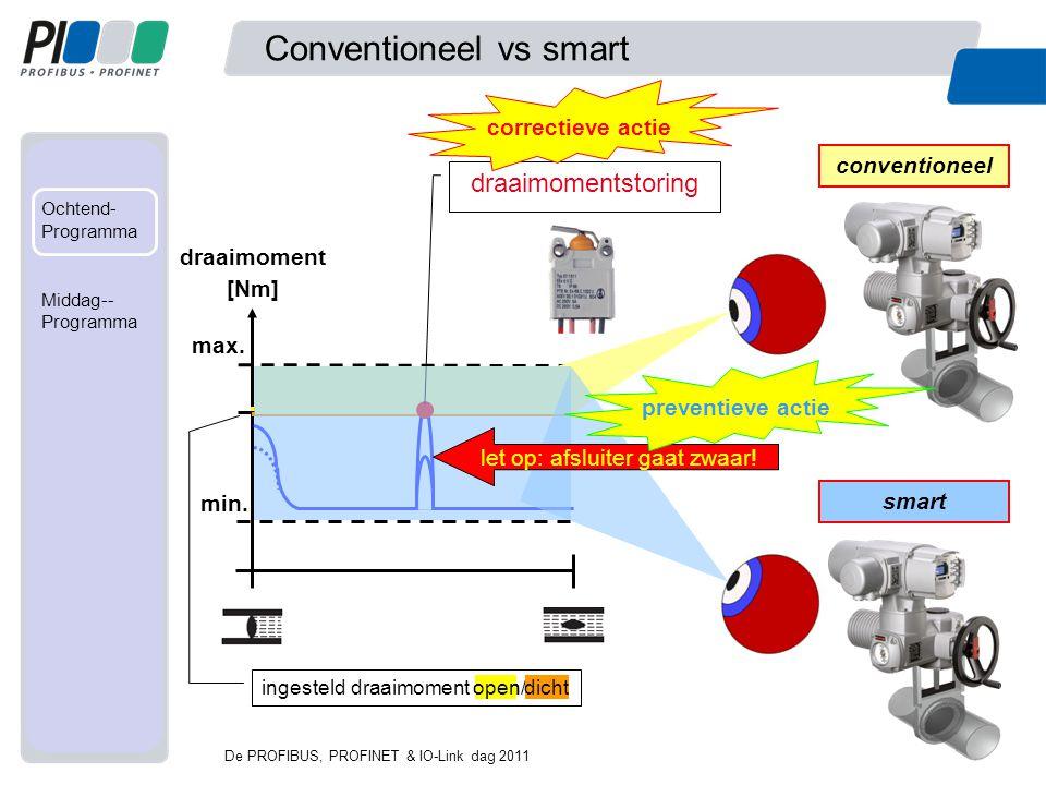 Met mede- werking van... Ochtend- Programma Fabriek Middag- programma Conventioneel vs smart De PROFIBUS, PROFINET & IO-Link dag 2011 conventioneel sm