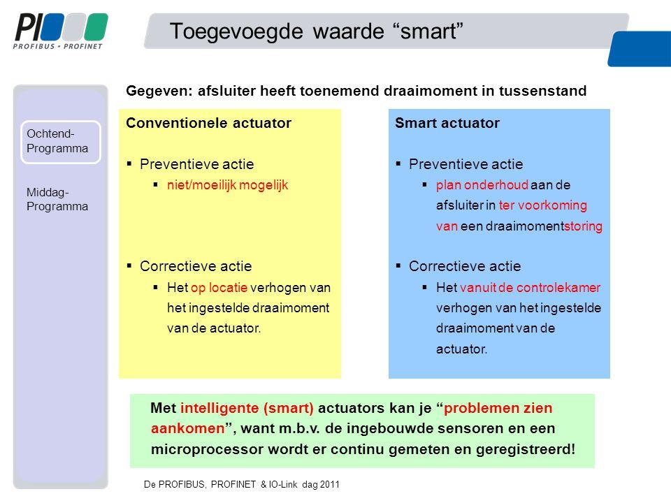 """Met mede- werking van... Ochtend- Programma Fabriek Middag- programma Toegevoegde waarde """"smart"""" De PROFIBUS, PROFINET & IO-Link dag 2011 Conventionel"""