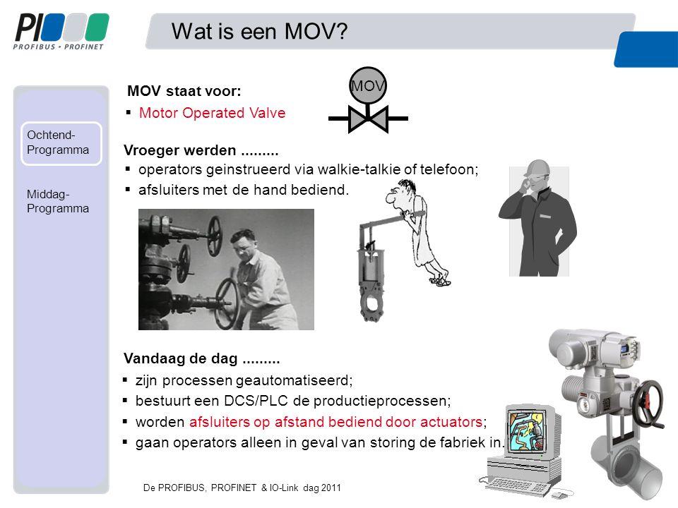 Met mede- werking van... Ochtend- Programma Fabriek Middag- programma Wat is een MOV? Vandaag de dag.........  operators geinstrueerd via walkie-talk