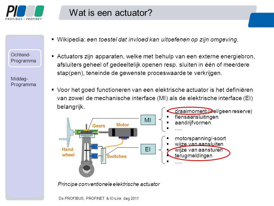 Met mede- werking van... Ochtend- Programma Fabriek Middag- programma  draaimoment (wel/geen reserve)  flensaansluitingen  aandrijfvormen ..... 