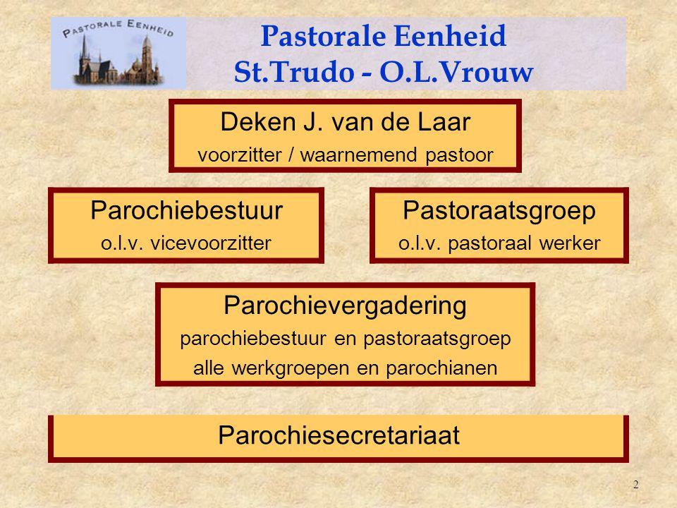 Pastorale Eenheid St.Trudo - O.L.Vrouw Deken J. van de Laar voorzitter / waarnemend pastoor Parochiebestuur o.l.v. vicevoorzitter Pastoraatsgroep o.l.