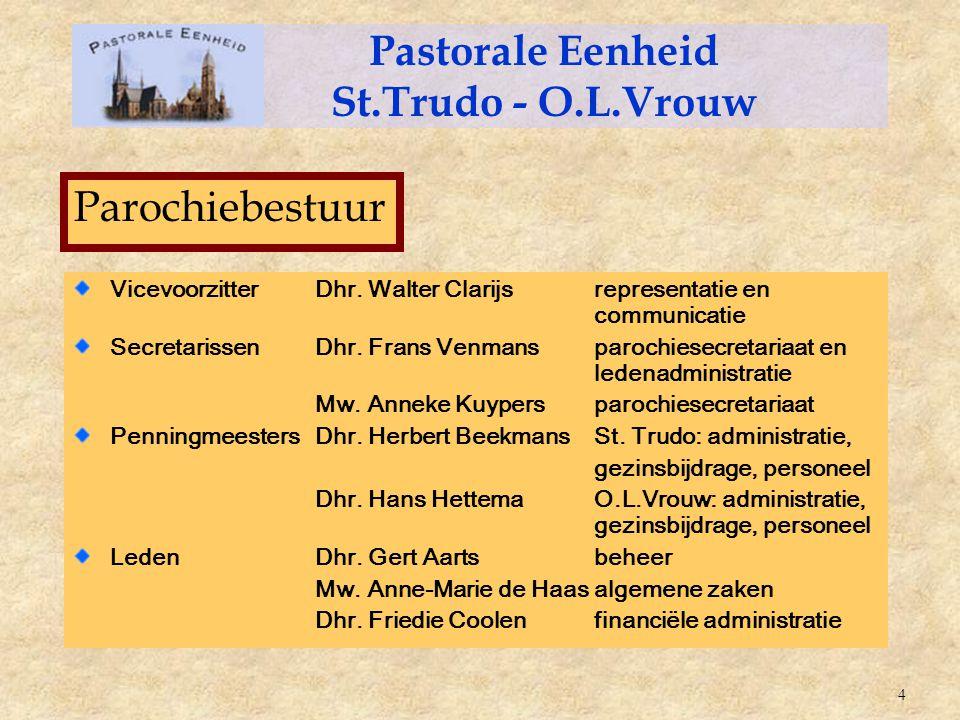 Voorzitter Dhr.Jan VogelsHuwelijk Pastoraal werker Leden Dhr.
