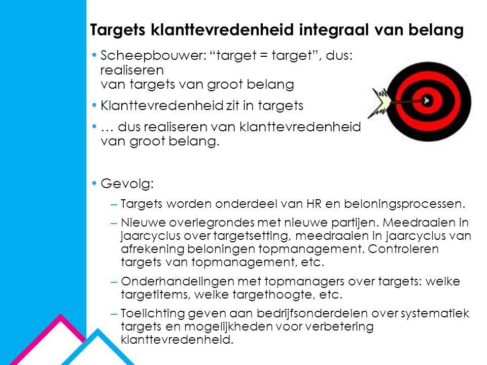 """Targets klanttevredenheid integraal van belang Scheepbouwer: """"target = target"""", dus: realiseren van targets van groot belang Klanttevredenheid zit in"""