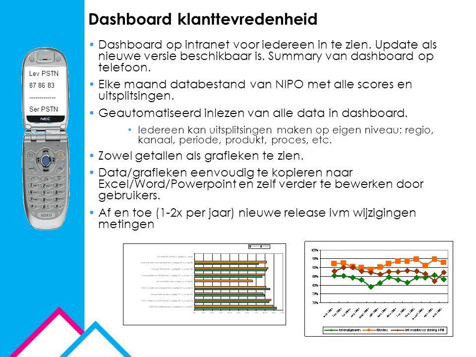Dashboard klanttevredenheid Dashboard op intranet voor iedereen in te zien. Update als nieuwe versie beschikbaar is. Summary van dashboard op telefoon