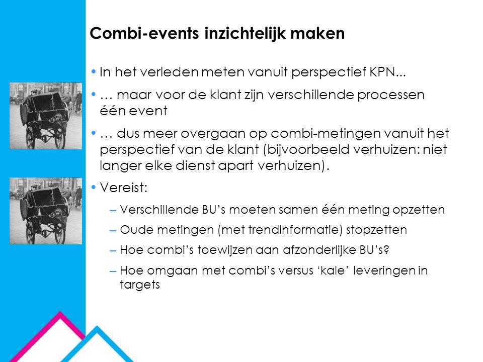Combi-events inzichtelijk maken In het verleden meten vanuit perspectief KPN... … maar voor de klant zijn verschillende processen één event … dus meer