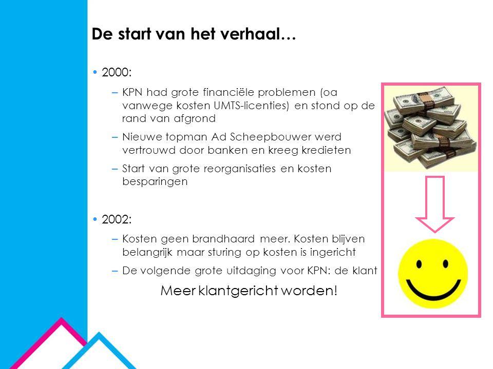 De start van het verhaal… 2000: – KPN had grote financiële problemen (oa vanwege kosten UMTS-licenties) en stond op de rand van afgrond – Nieuwe topma