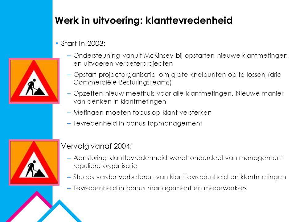 Werk in uitvoering: klanttevredenheid Start in 2003: – Ondersteuning vanuit McKinsey bij opstarten nieuwe klantmetingen en uitvoeren verbeterprojecten