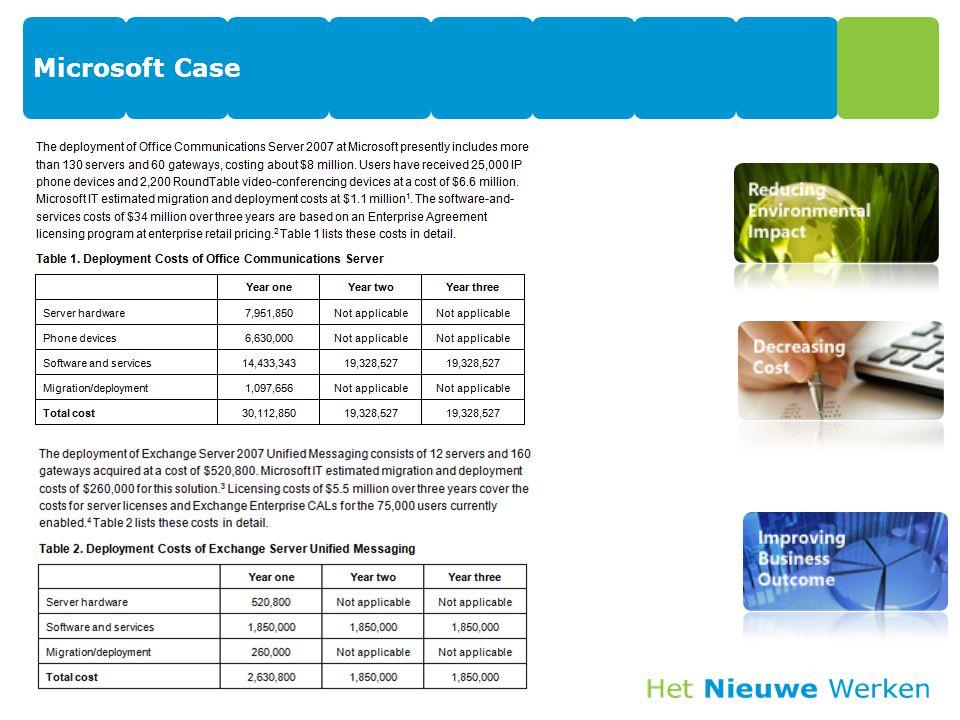 Microsoft Case 13