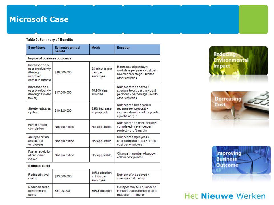 Microsoft Case 14