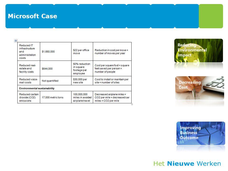 Microsoft Case 15