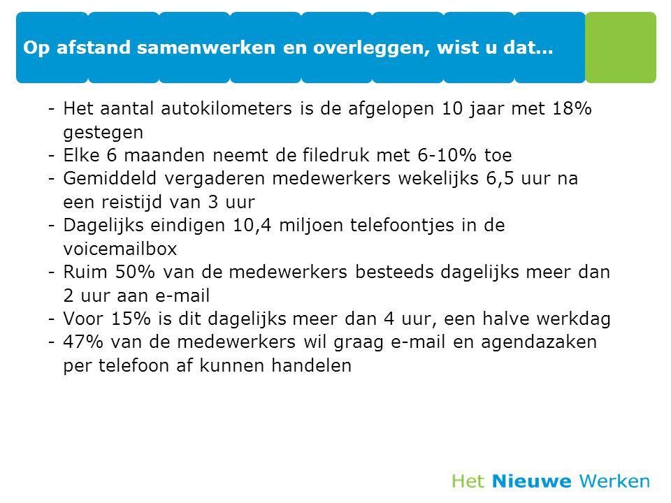 Alle berichten op 1 plek, wist u dat -Dagelijks worden 210 miljoen zakelijke e-mailberichten verstuurd -Beantwoording van e-mail duurt gemiddeld 1 tot 2 werkdagen -De gemiddelde medewerker ontvangt dagelijks 100 berichten via 7 kanalen -Medewerkers raadplegen dagelijks gemiddeld 2,5 keer de gemiste oproepen -Voor 50% van alle telefoongesprekken wordt alleen het telefoonnummer opgezocht -Van de Nederlandse beroepsbevolking heeft 50% wel eens last van een overvloed aan e-mail 8