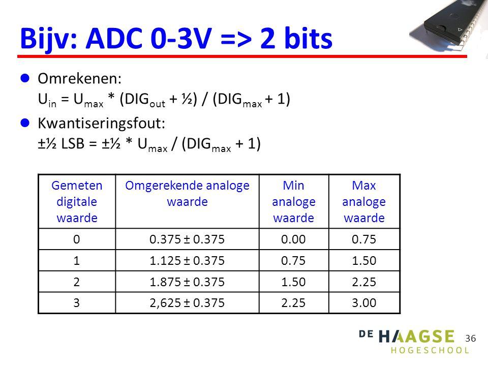 36 Bijv: ADC 0-3V => 2 bits Omrekenen: U in = U max * (DIG out + ½) / (DIG max + 1) Kwantiseringsfout: ±½ LSB = ±½ * U max / (DIG max + 1) Gemeten dig