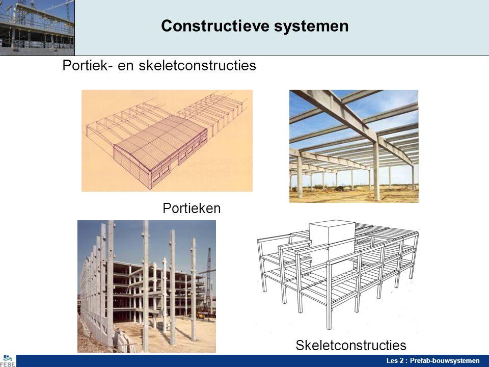 Les 2 : Prefab-bouwsystemen Toepassingsvoorbeelden Appartementen Appartementsgebouw met wanden, holle vloeren en geprefabriceerde gevels
