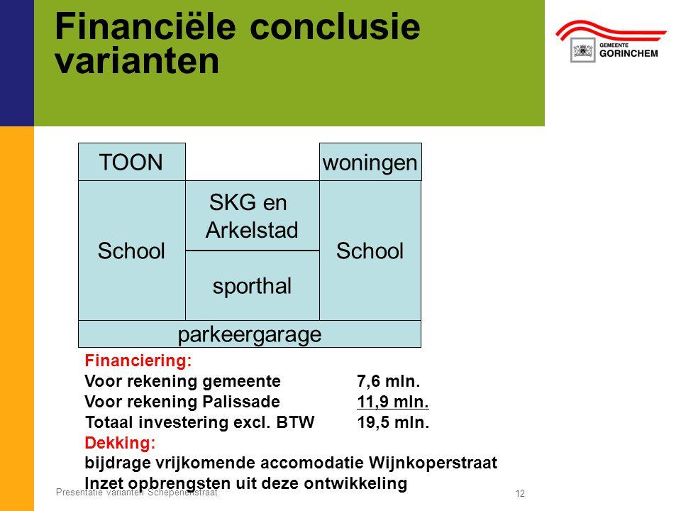 Financiële conclusie varianten 12 Presentatie varianten Schepenenstraat Financiering: Voor rekening gemeente7,6 mln.