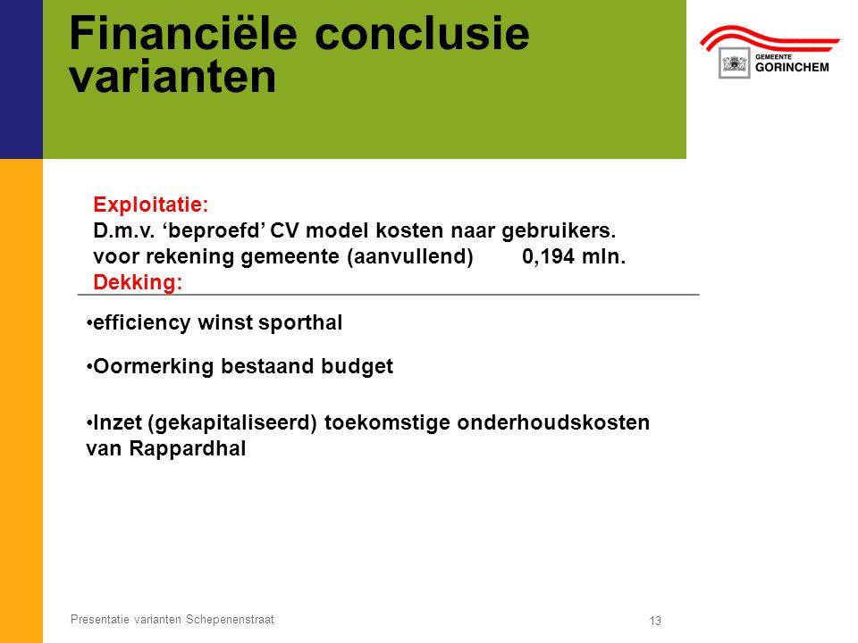 Financiële conclusie varianten 13 Presentatie varianten Schepenenstraat Exploitatie: D.m.v.