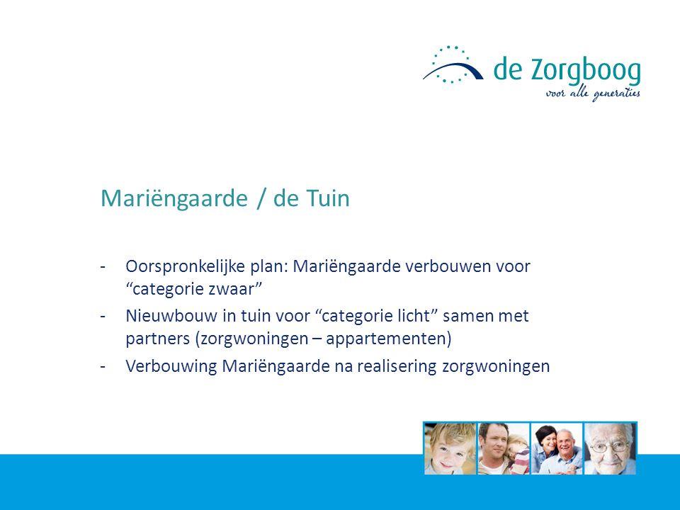 Mariëngaarde / de Tuin -Oorspronkelijke plan: Mariëngaarde verbouwen voor categorie zwaar -Nieuwbouw in tuin voor categorie licht samen met partners (zorgwoningen – appartementen) -Verbouwing Mariëngaarde na realisering zorgwoningen
