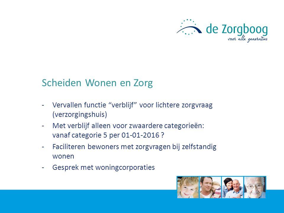 Scheiden Wonen en Zorg -Vervallen functie verblijf voor lichtere zorgvraag (verzorgingshuis) -Met verblijf alleen voor zwaardere categorieën: vanaf categorie 5 per 01-01-2016 .