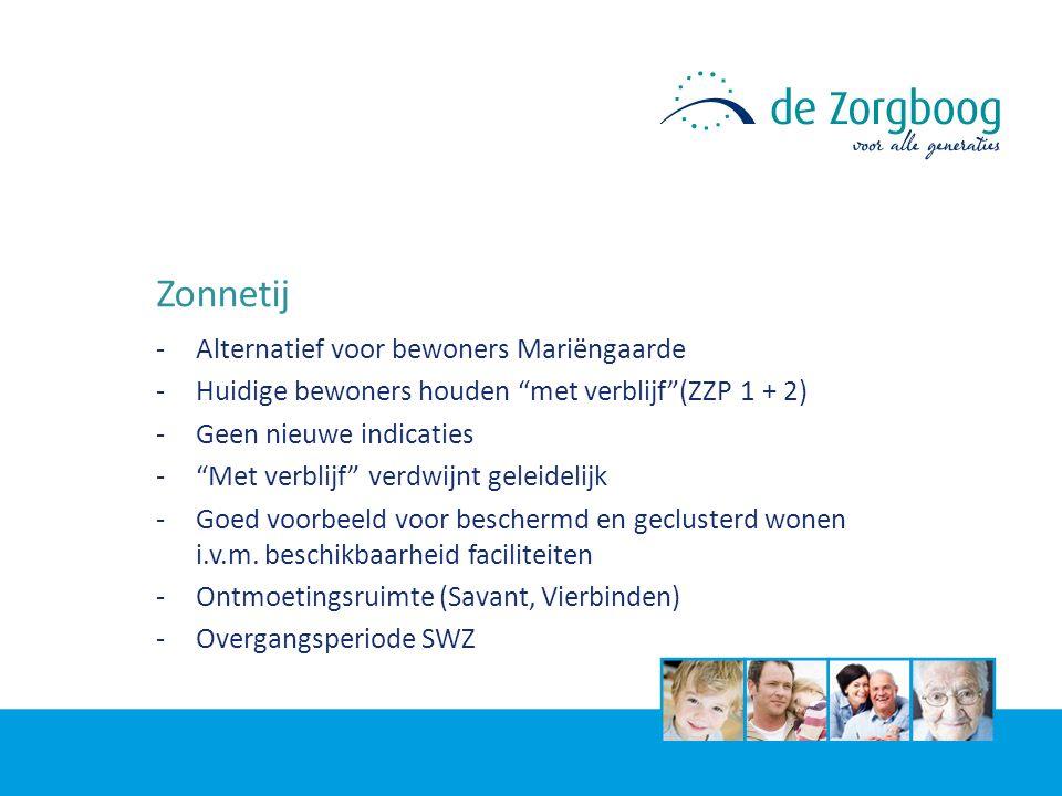 Zonnetij -Alternatief voor bewoners Mariëngaarde -Huidige bewoners houden met verblijf (ZZP 1 + 2) -Geen nieuwe indicaties - Met verblijf verdwijnt geleidelijk -Goed voorbeeld voor beschermd en geclusterd wonen i.v.m.