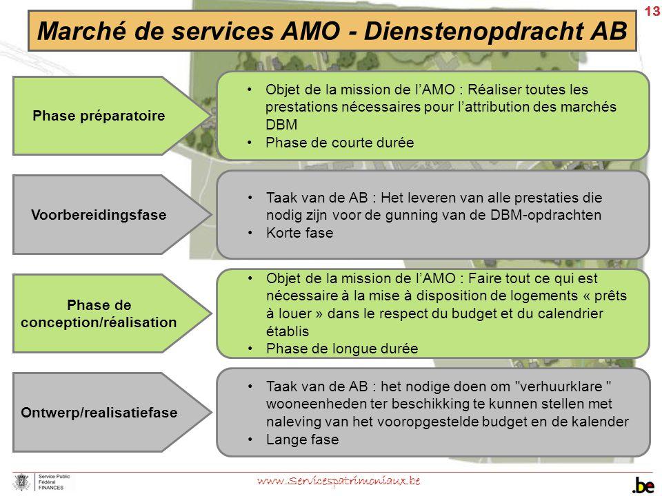 13 www.Servicespatrimoniaux.be Marché de services AMO - Dienstenopdracht AB Phase préparatoire Voorbereidingsfase Phase de conception/réalisation Ontw