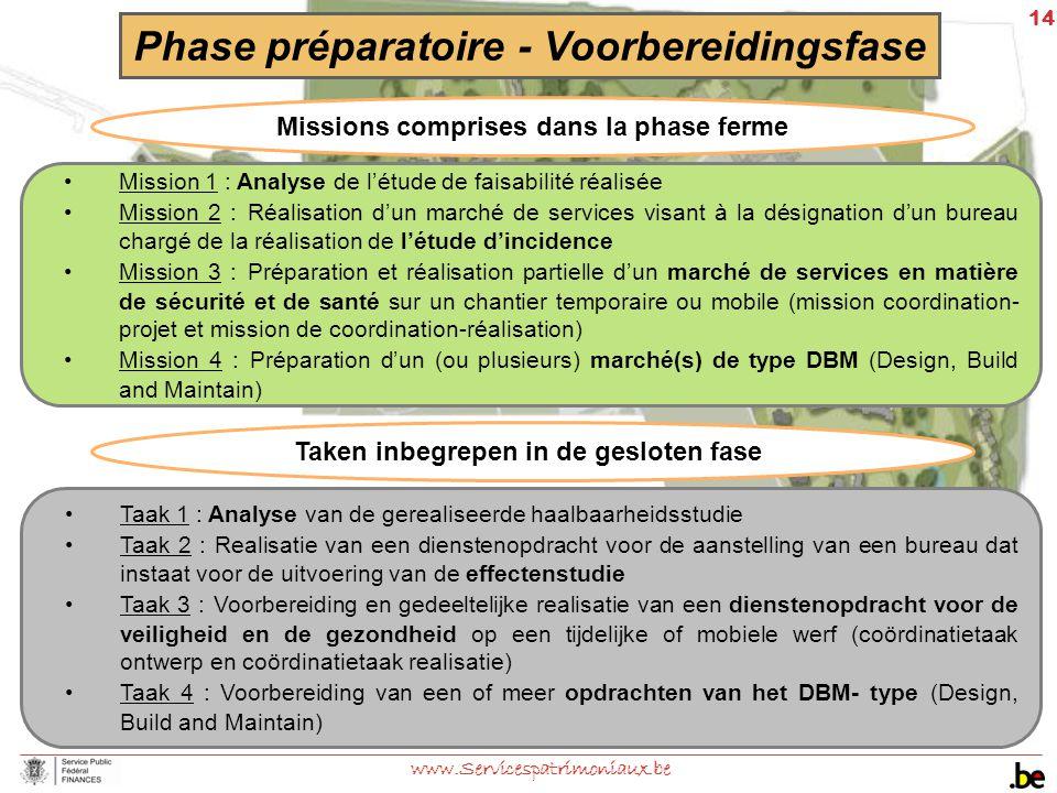 14 www.Servicespatrimoniaux.be Phase préparatoire - Voorbereidingsfase Mission 1 : Analyse de l'étude de faisabilité réalisée Mission 2 : Réalisation