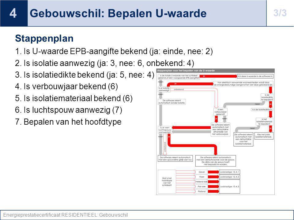 Energieprestatiecertificaat RESIDENTIEEL: Gebouwschil Gebouwschil: Bepalen U-waarde Stappenplan 1.Is U-waarde EPB-aangifte bekend (ja: einde, nee: 2)