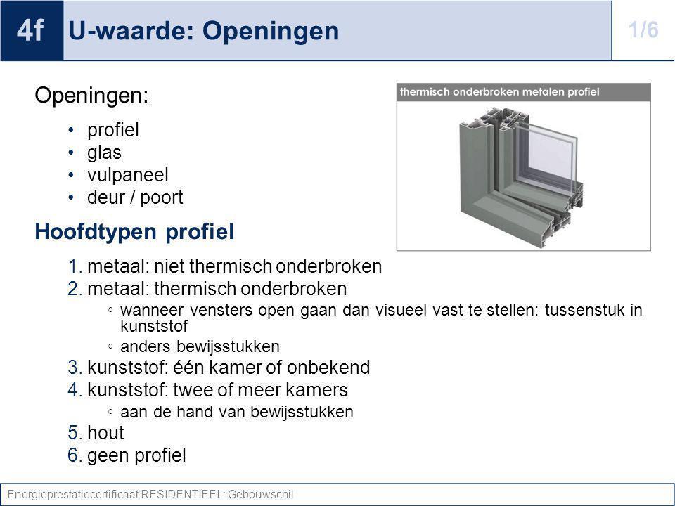 Energieprestatiecertificaat RESIDENTIEEL: Gebouwschil U-waarde: Openingen Openingen: profiel glas vulpaneel deur / poort Hoofdtypen profiel 1.metaal: