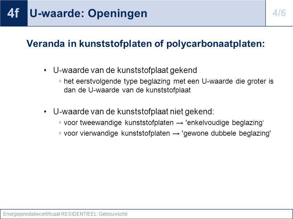 Energieprestatiecertificaat RESIDENTIEEL: Gebouwschil U-waarde: Openingen Veranda in kunststofplaten of polycarbonaatplaten: U-waarde van de kunststof