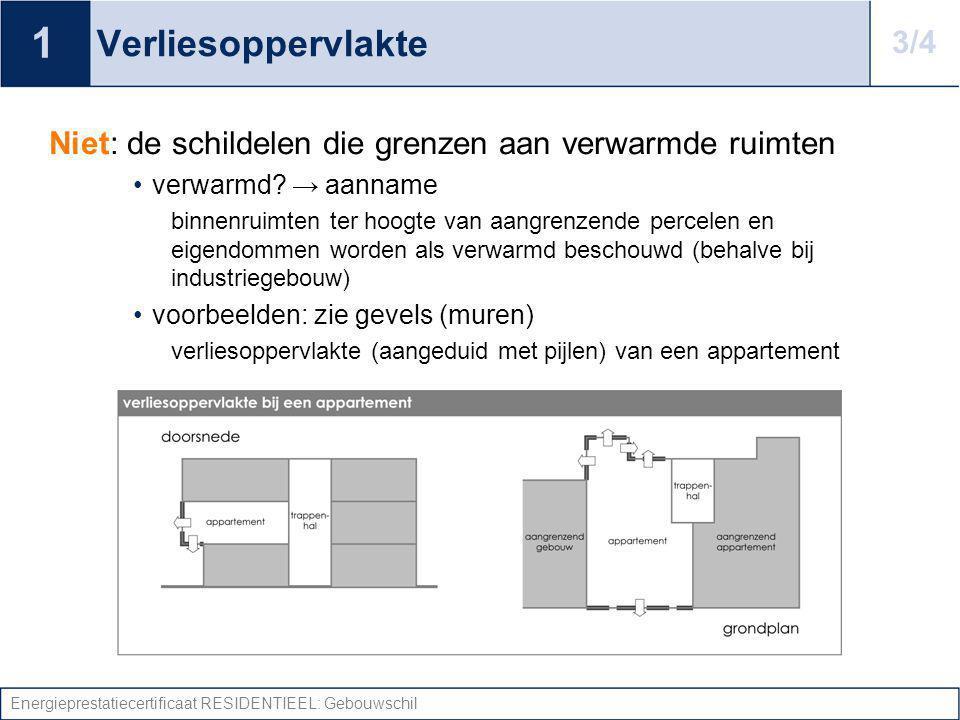 Energieprestatiecertificaat RESIDENTIEEL: Gebouwschil Verliesoppervlakte Niet: de schildelen die grenzen aan verwarmde ruimten verwarmd? → aanname bin