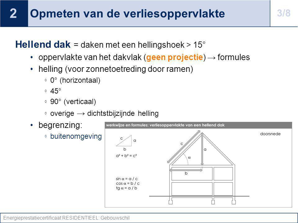 Energieprestatiecertificaat RESIDENTIEEL: Gebouwschil Opmeten van de verliesoppervlakte Hellend dak = daken met een hellingshoek > 15° oppervlakte van