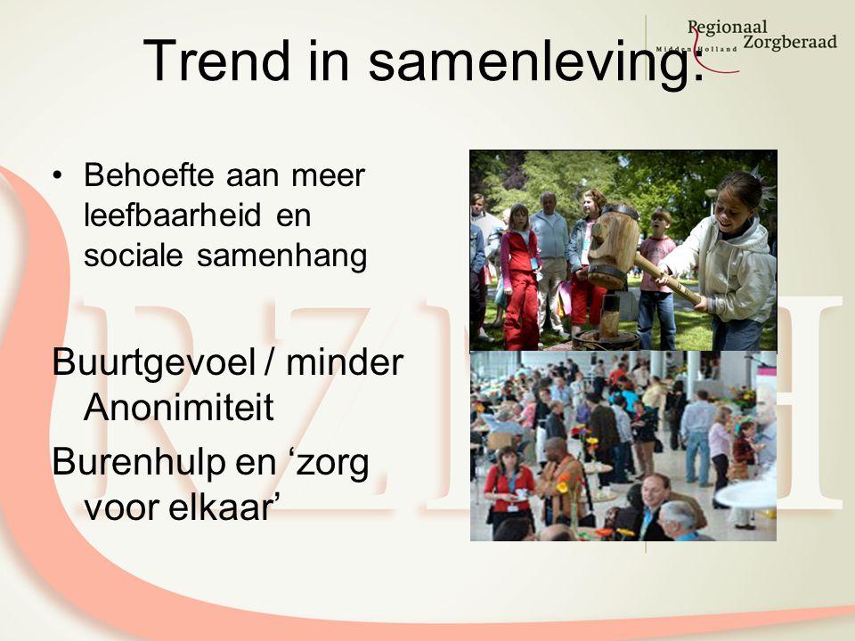 Trend in samenleving: Behoefte aan meer leefbaarheid en sociale samenhang Buurtgevoel / minder Anonimiteit Burenhulp en 'zorg voor elkaar'