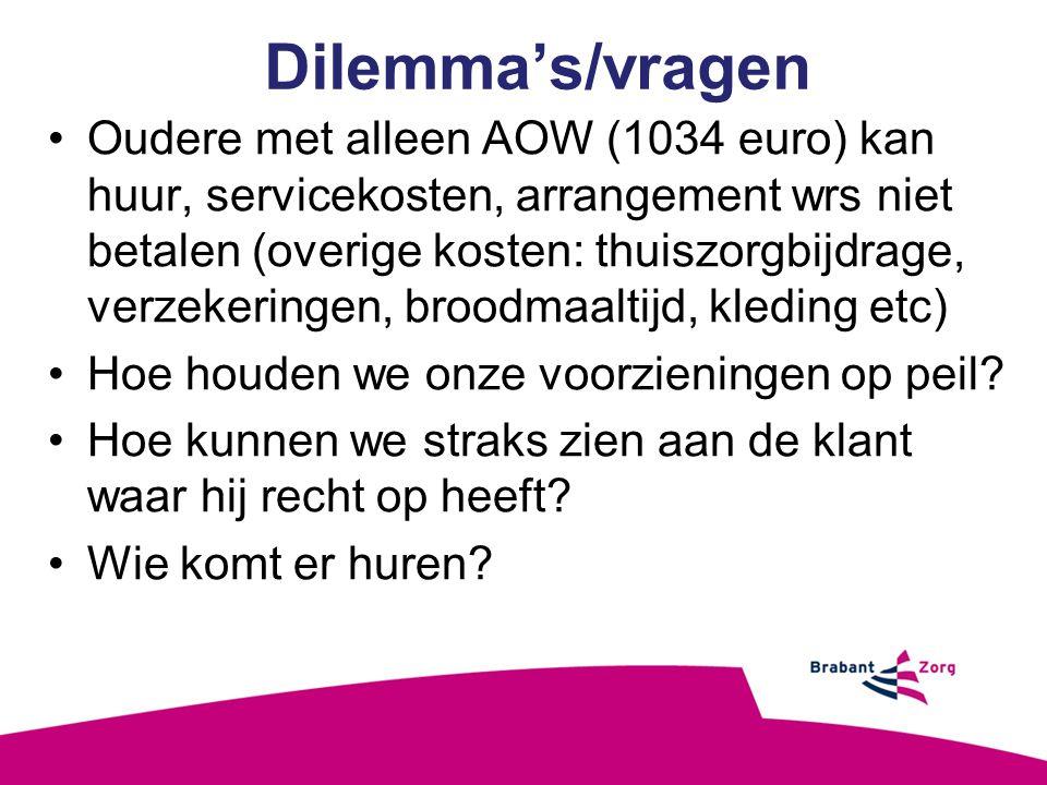 Dilemma's/vragen Oudere met alleen AOW (1034 euro) kan huur, servicekosten, arrangement wrs niet betalen (overige kosten: thuiszorgbijdrage, verzekeringen, broodmaaltijd, kleding etc) Hoe houden we onze voorzieningen op peil.