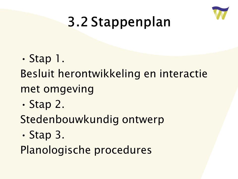 3.2Stappenplan Stap 1. Besluit herontwikkeling en interactie met omgeving Stap 2. Stedenbouwkundig ontwerp Stap 3. Planologische procedures
