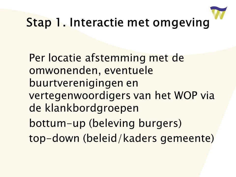 Stap 1. Interactie met omgeving Per locatie afstemming met de omwonenden, eventuele buurtverenigingen en vertegenwoordigers van het WOP via de klankbo