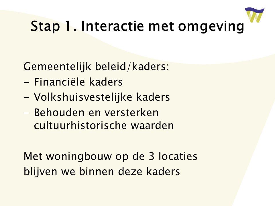 Stap 1. Interactie met omgeving Gemeentelijk beleid/kaders: -Financiële kaders -Volkshuisvestelijke kaders -Behouden en versterken cultuurhistorische