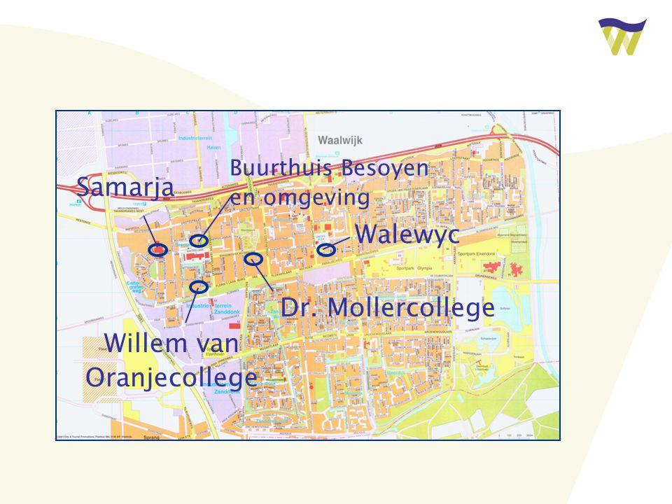 Buurthuis Besoyen en omgeving Dr. Mollercollege Samarja Willem van Oranjecollege Walewyc