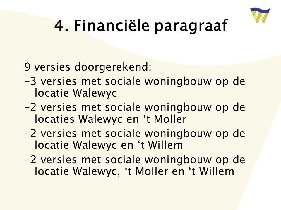 4. Financiële paragraaf 9 versies doorgerekend: -3 versies met sociale woningbouw op de locatie Walewyc -2 versies met sociale woningbouw op de locati