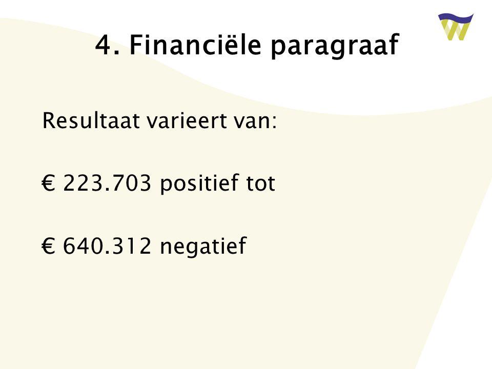 4. Financiële paragraaf Resultaat varieert van: € 223.703 positief tot € 640.312 negatief